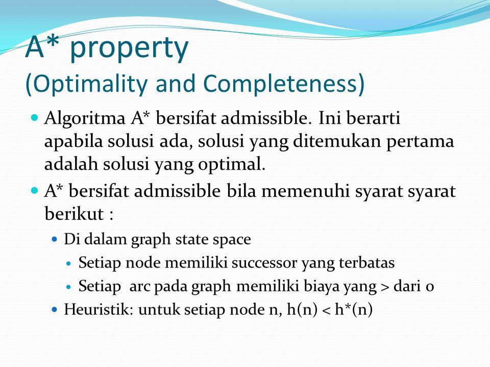 A* property (Optimality and Completeness) Algoritma A* bersifat admissible. Ini berarti apabila solusi ada, solusi yang ditemukan pertama adalah solus