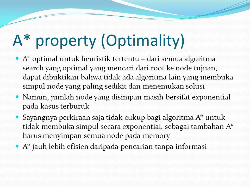 A* property (Optimality) A* optimal untuk heuristik tertentu – dari semua algoritma search yang optimal yang mencari dari root ke node tujuan, dapat d