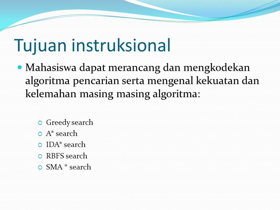 Tujuan instruksional Mahasiswa dapat merancang dan mengkodekan algoritma pencarian serta mengenal kekuatan dan kelemahan masing masing algoritma:  Gr