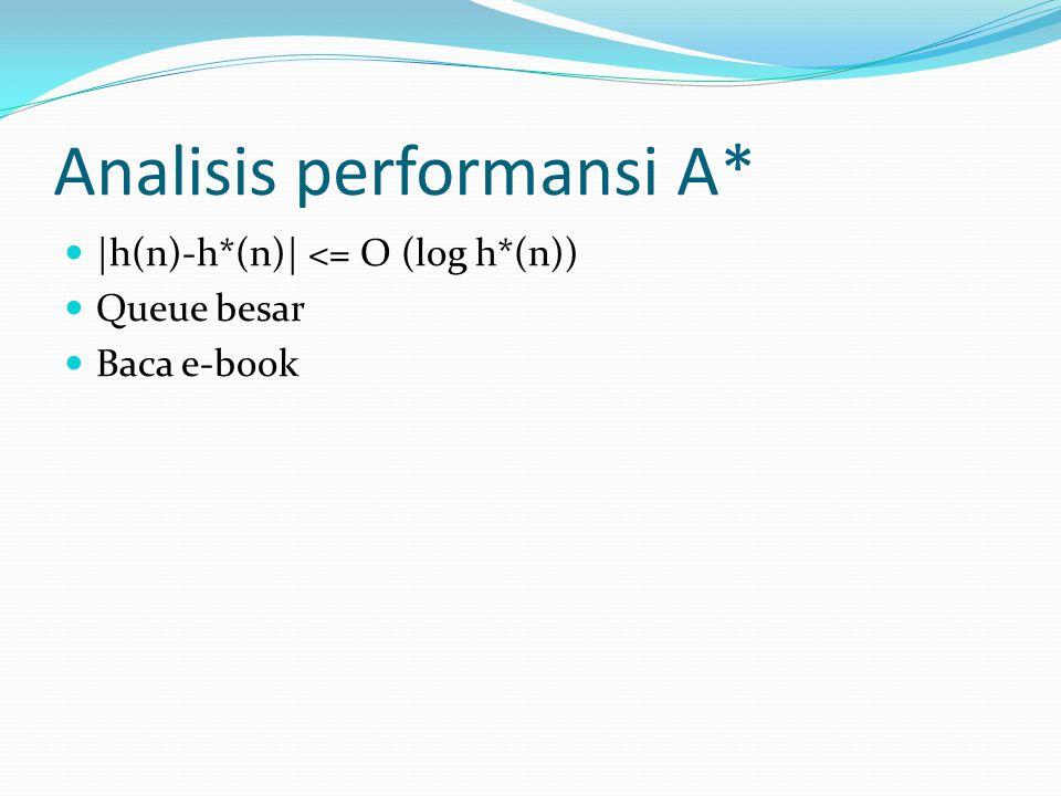 Analisis performansi A* |h(n)-h*(n)| <= O (log h*(n)) Queue besar Baca e-book