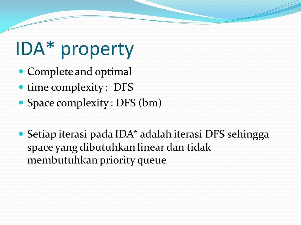 IDA* property Complete and optimal time complexity : DFS Space complexity : DFS (bm) Setiap iterasi pada IDA* adalah iterasi DFS sehingga space yang d