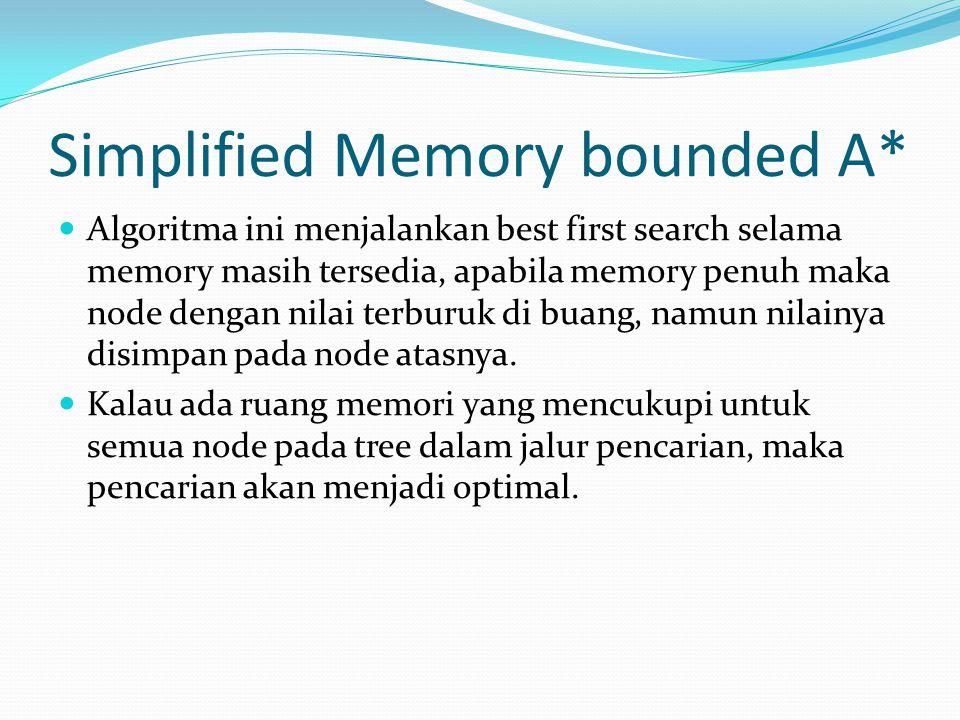 Simplified Memory bounded A* Algoritma ini menjalankan best first search selama memory masih tersedia, apabila memory penuh maka node dengan nilai ter