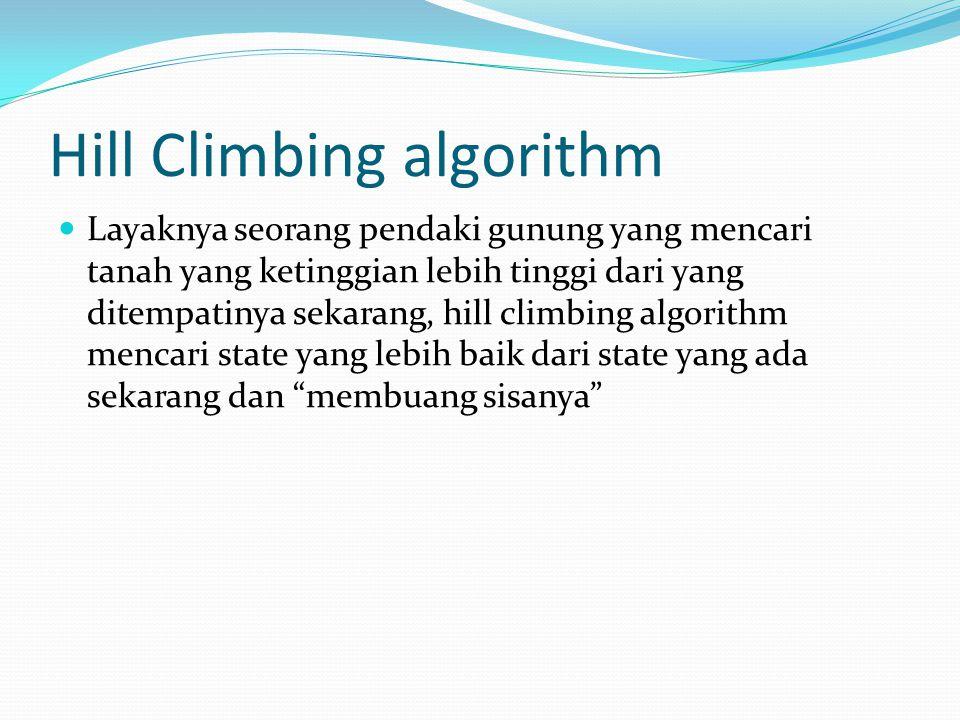 Hill Climbing algorithm Layaknya seorang pendaki gunung yang mencari tanah yang ketinggian lebih tinggi dari yang ditempatinya sekarang, hill climbing
