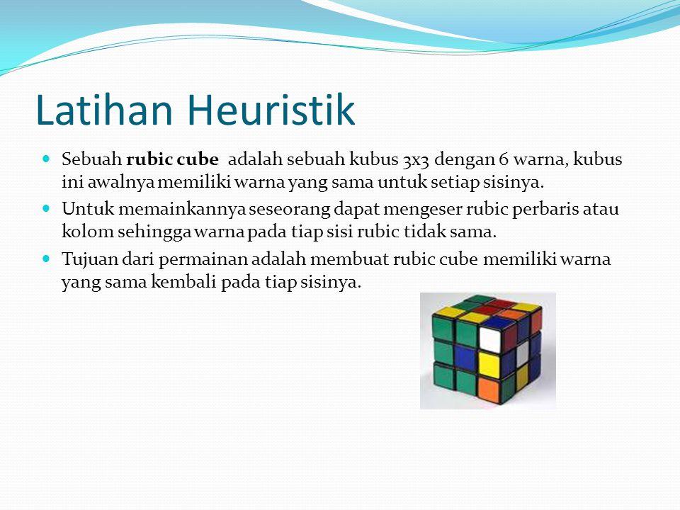 Latihan Heuristik Sebuah rubic cube adalah sebuah kubus 3x3 dengan 6 warna, kubus ini awalnya memiliki warna yang sama untuk setiap sisinya. Untuk mem