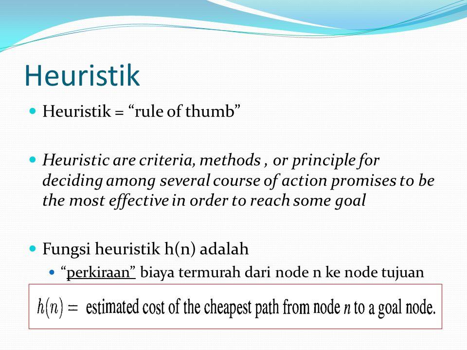 More on heuristic (2) Heuristic yang baik adalah heuristic yang tidak overestimate Suatu heuristik dikatakan konsisten bila : h(n) <= cost(n,n') + h(n')