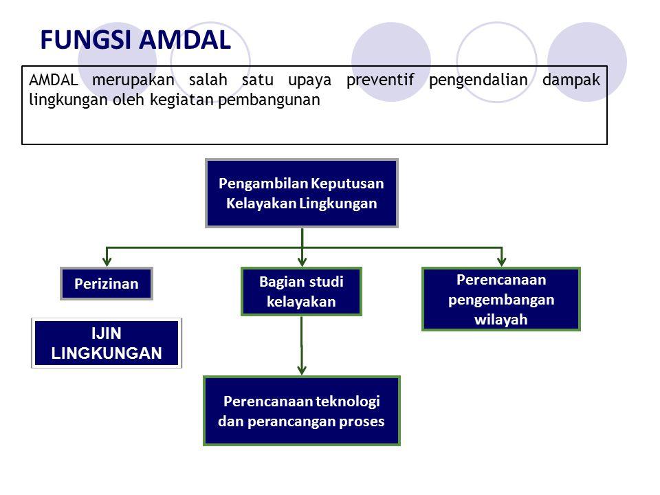 AMDAL merupakan salah satu upaya preventif pengendalian dampak lingkungan oleh kegiatan pembangunan Pengambilan Keputusan Kelayakan Lingkungan Perizin