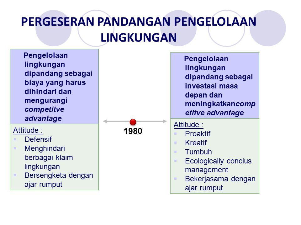 1980 PERGESERAN PANDANGAN PENGELOLAAN LINGKUNGAN Pengelolaan lingkungan dipandang sebagai biaya yang harus dihindari dan mengurangi competitve advanta