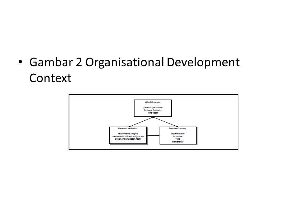 Gambar 2 Organisational Development Context