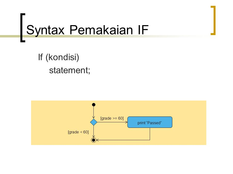 If (kondisi) statement-1; else statement-2; Syntax Pemakaian if..else [grade >= 60][grade < 60] print Failed print Passed