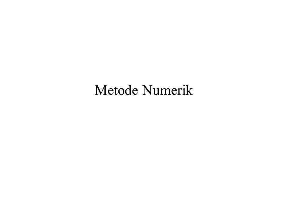©JW 2004 Metode Numerik Slide 12 Motivasi Dari Persamaan Non Linear Dalam desain tikungan jalan lingkar, terdapat rumusan berikut: R = jari-jari kurva jalan T = jarak tangensial = 273.935 m M = ordinat tengah = 73.773 m