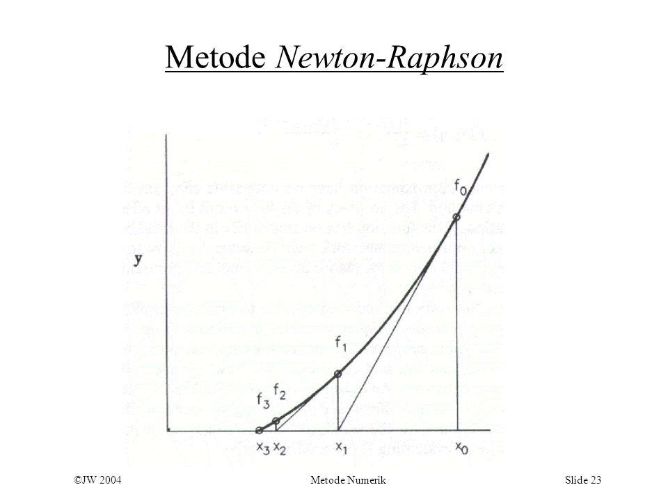 ©JW 2004 Metode Numerik Slide 23 Metode Newton-Raphson