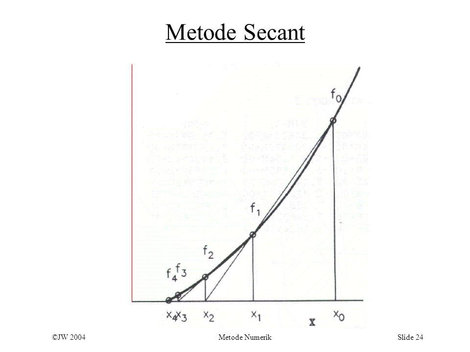 ©JW 2004 Metode Numerik Slide 24 Metode Secant