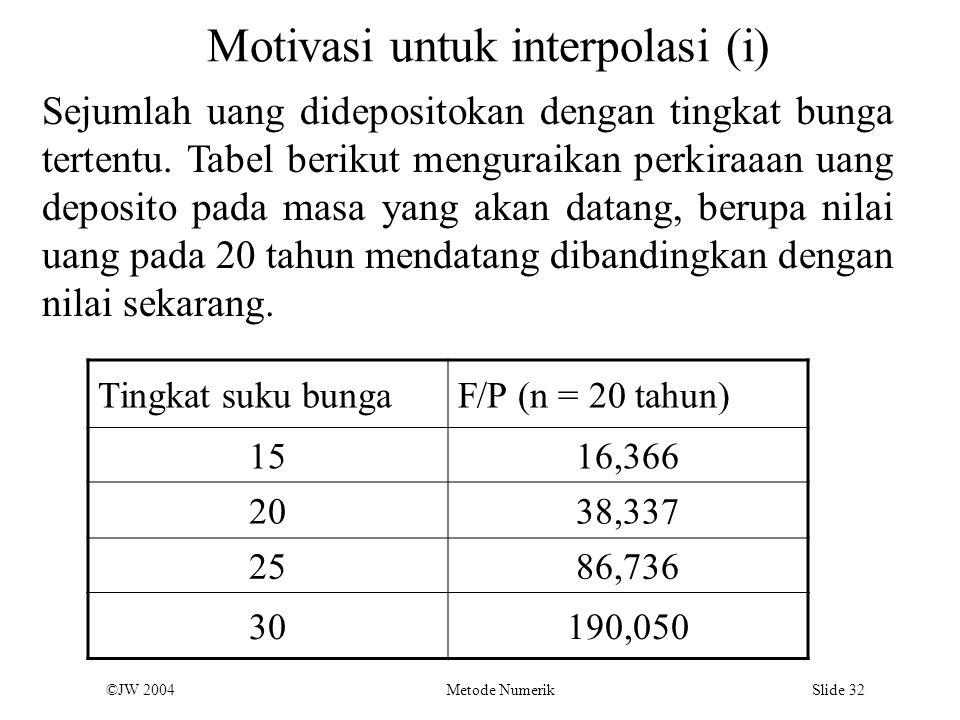 ©JW 2004 Metode Numerik Slide 32 Motivasi untuk interpolasi (i) Tingkat suku bungaF/P (n = 20 tahun) 1516,366 2038,337 2586,736 30190,050 Sejumlah uan