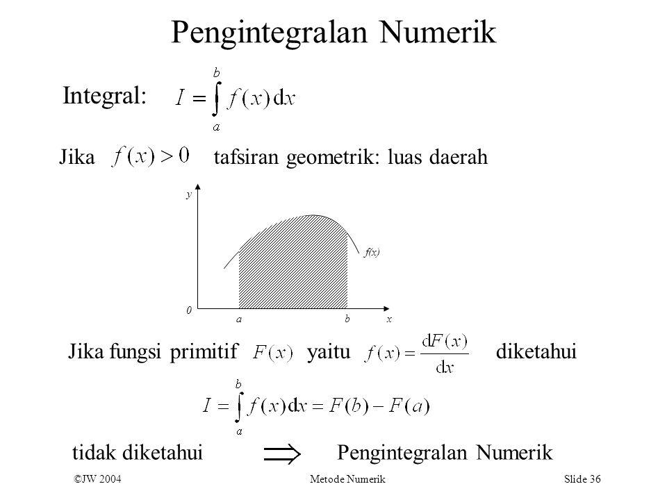 ©JW 2004 Metode Numerik Slide 36 Pengintegralan Numerik Integral: Jika fungsi primitifyaitu tidak diketahuiPengintegralan Numerik tafsiran geometrik: