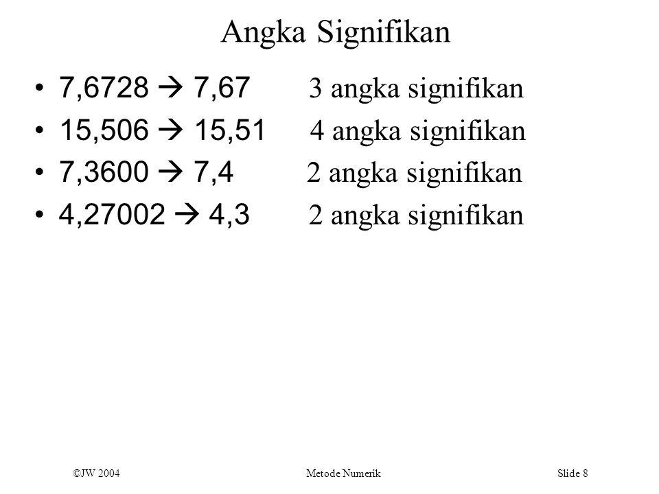 ©JW 2004 Metode Numerik Slide 8 Angka Signifikan 7,6728  7,67 3 angka signifikan 15,506  15,51 4 angka signifikan 7,3600  7,4 2 angka signifikan 4,