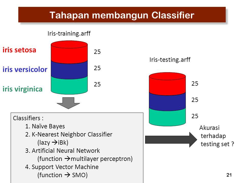 21 Tahapan membangun Classifier Iris-training.arff Iris-testing.arff 25 Classifiers : 1. Naïve Bayes 2. K-Nearest Neighbor Classifier (lazy  iBk) 3.