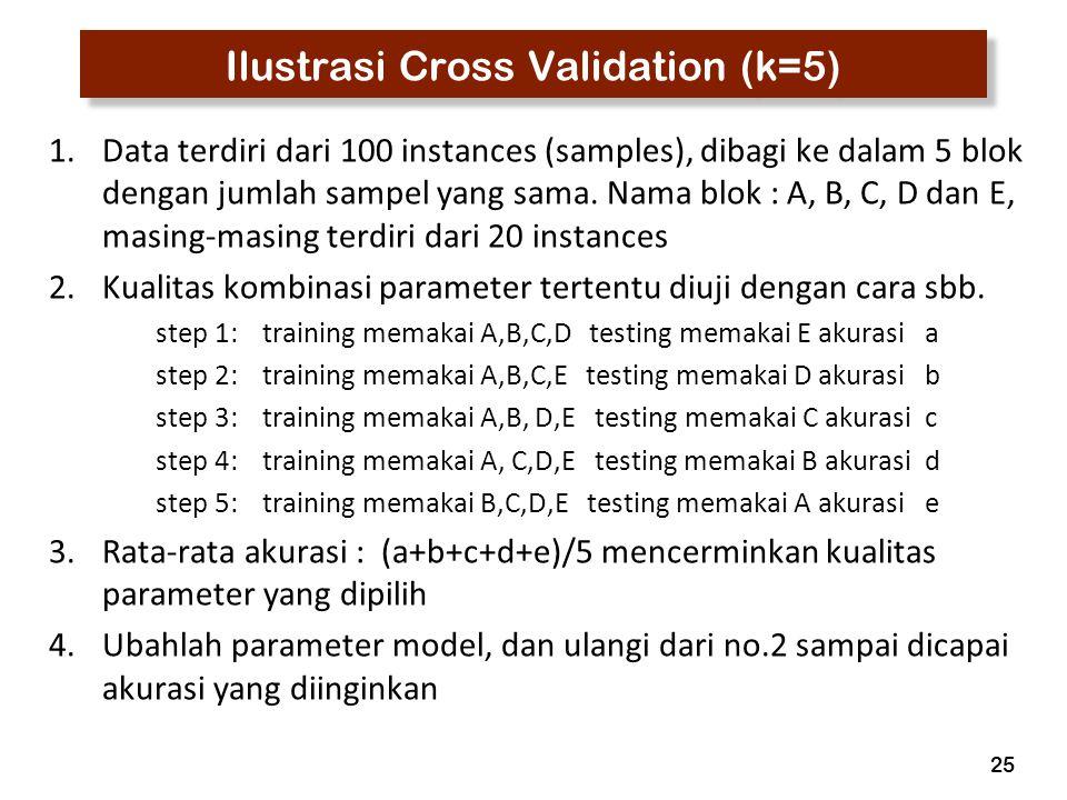 25 Ilustrasi Cross Validation (k=5) 1.Data terdiri dari 100 instances (samples), dibagi ke dalam 5 blok dengan jumlah sampel yang sama. Nama blok : A,