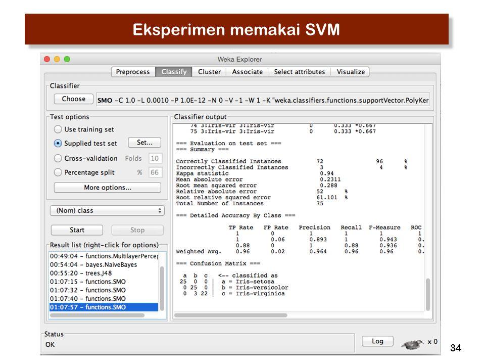 35 Eksperimen memakai SVM C: complexity parameter (biasanya mengambil nilai besar.
