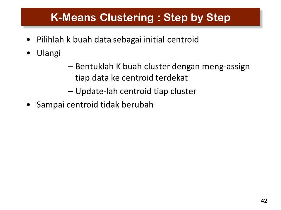 42 K-Means Clustering : Step by Step Pilihlah k buah data sebagai initial centroid Ulangi –Bentuklah K buah cluster dengan meng-assign tiap data ke ce