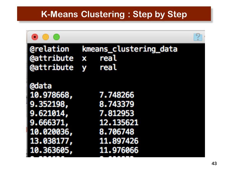 Filename : kmeans_clustering.arff