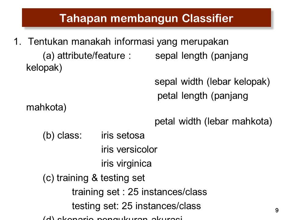 9 Tahapan membangun Classifier 1.Tentukan manakah informasi yang merupakan (a) attribute/feature : sepal length (panjang kelopak) sepal width (lebar k
