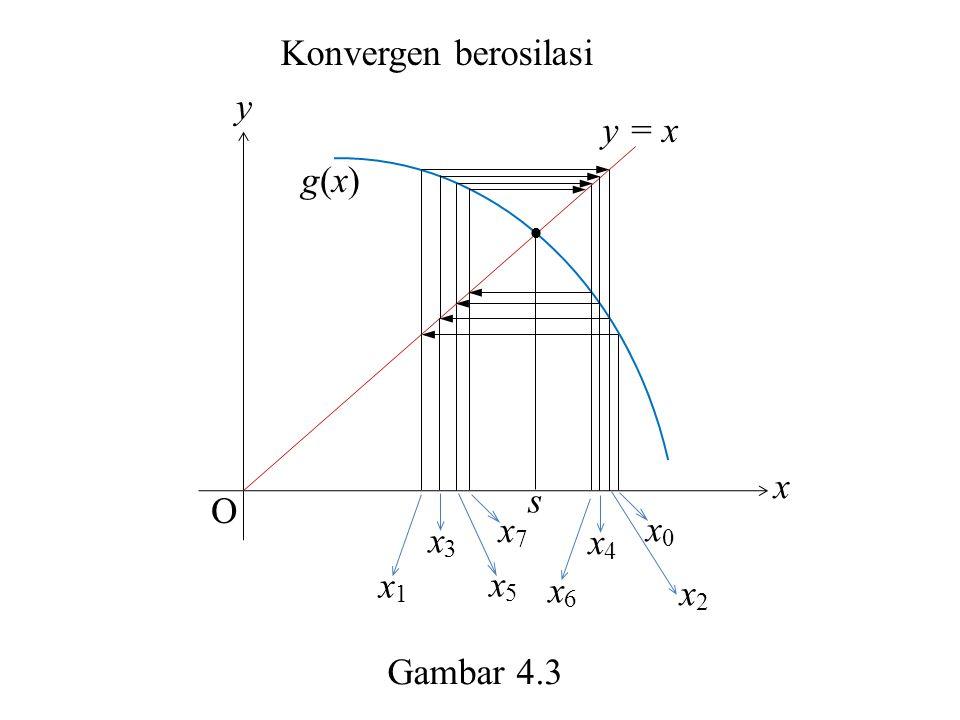 g(x)g(x) O y x y = x  s x3x3 x7x7 Konvergen berosilasi x5x5 x1x1 x0x0 x2x2 x4x4 x6x6 Gambar 4.3