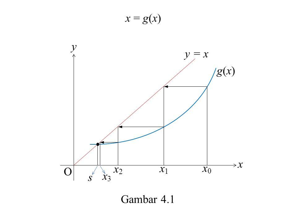 g(x)g(x) O y x y = x  x0x0 x1x1 x2x2 s x3x3 x = g(x) Gambar 4.1