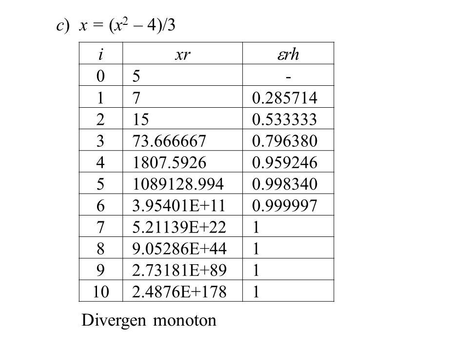 ixr  rh 0 5- 1 7 0.285714 2 15 0.533333 3 73.666667 0.796380 4 1807.5926 0.959246 5 1089128.994 0.998340 6 3.95401E+11 0.999997 7 5.21139E+22 1 8 9.05286E+44 1 9 2.73181E+89 1 10 2.4876E+178 1 c) x = (x 2 – 4)/3 Divergen monoton