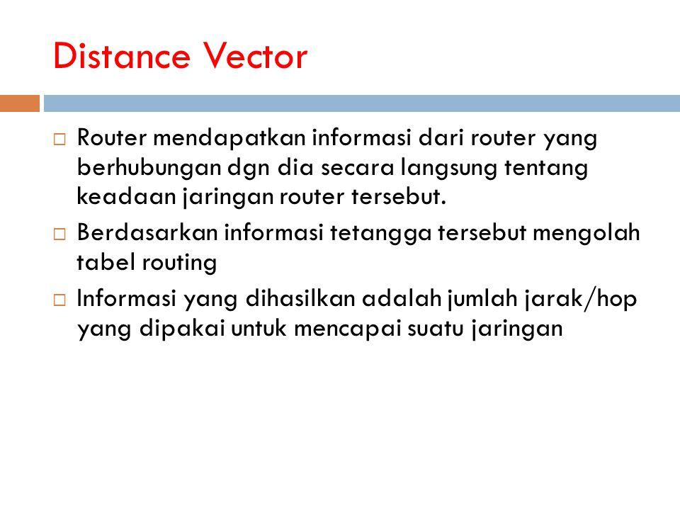 Distance Vector  Router mendapatkan informasi dari router yang berhubungan dgn dia secara langsung tentang keadaan jaringan router tersebut.  Berdas