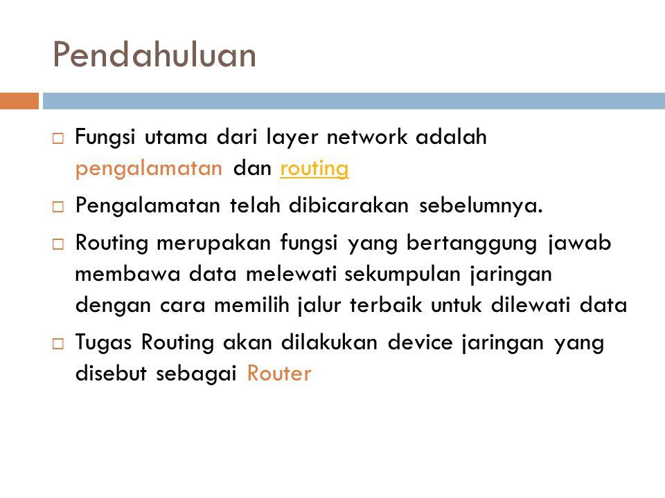 Pendahuluan  Fungsi utama dari layer network adalah pengalamatan dan routingrouting  Pengalamatan telah dibicarakan sebelumnya.  Routing merupakan