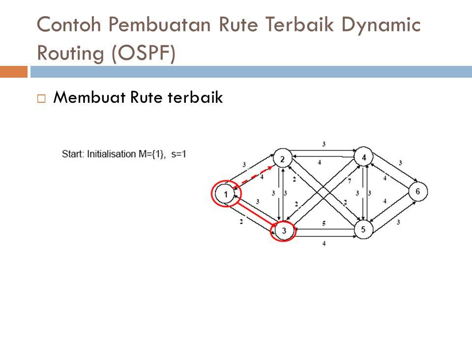 Contoh Pembuatan Rute Terbaik Dynamic Routing (OSPF)  Membuat Rute terbaik