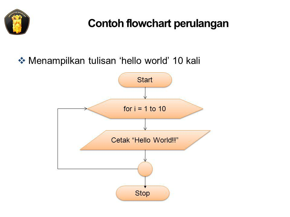 Contoh flowchart perulangan  Menampilkan tulisan 'hello world' 10 kali Start Stop Cetak Hello World!! for i = 1 to 10