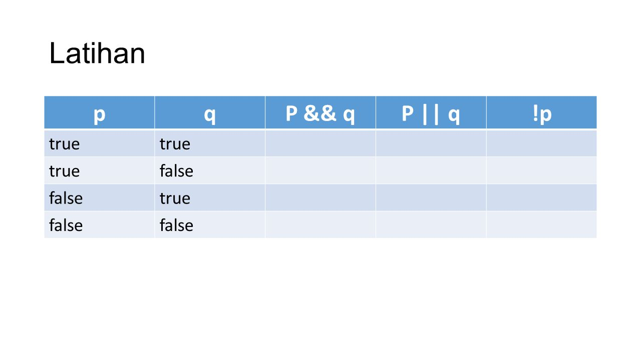 Latihan pqP && qP || q!p true false true false