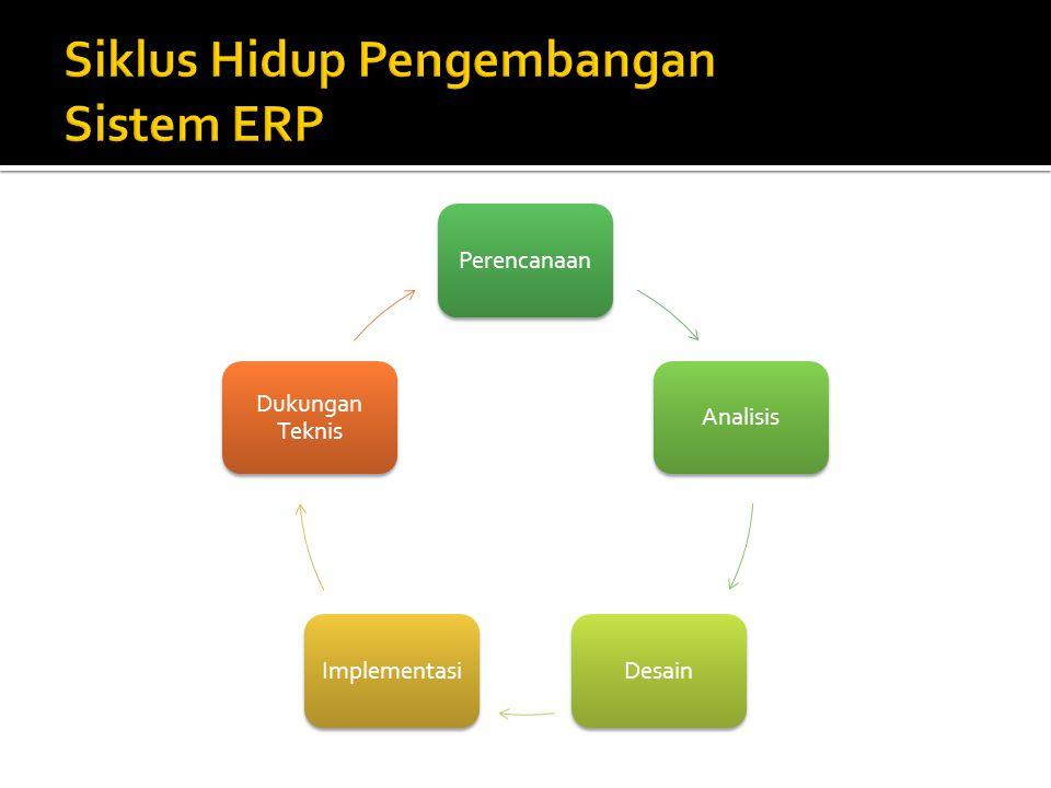 PerencanaanAnalisisDesainImplementasi Dukungan Teknis