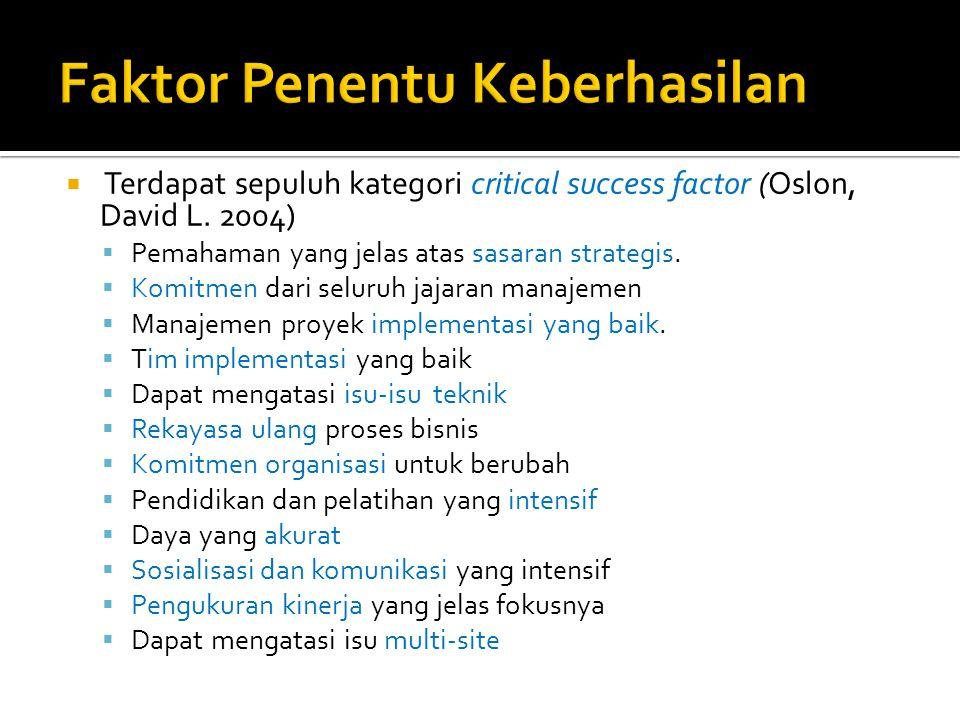  Terdapat sepuluh kategori critical success factor (Oslon, David L. 2004)  Pemahaman yang jelas atas sasaran strategis.  Komitmen dari seluruh jaja