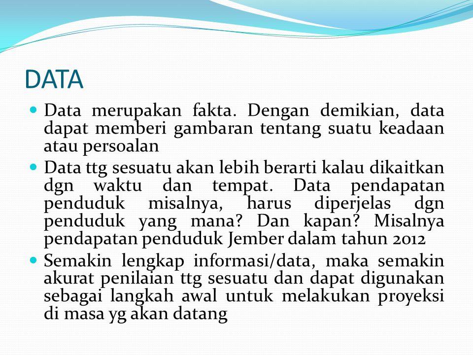 DATA Data merupakan fakta. Dengan demikian, data dapat memberi gambaran tentang suatu keadaan atau persoalan Data ttg sesuatu akan lebih berarti kalau