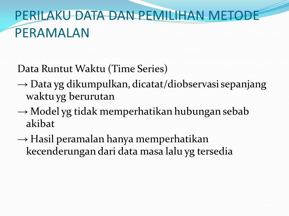 PERILAKU DATA DAN PEMILIHAN METODE PERAMALAN Data Runtut Waktu (Time Series) → Data yg dikumpulkan, dicatat/diobservasi sepanjang waktu yg berurutan →
