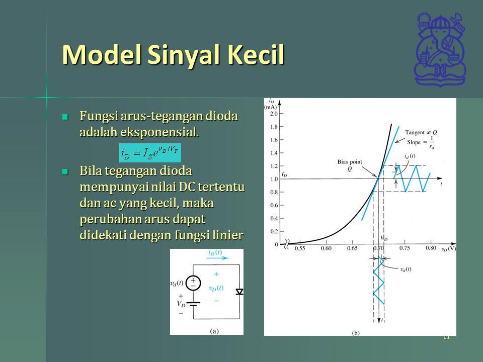 Model Sinyal Kecil Fungsi arus-tegangan dioda adalah eksponensial. Fungsi arus-tegangan dioda adalah eksponensial. Bila tegangan dioda mempunyai nilai
