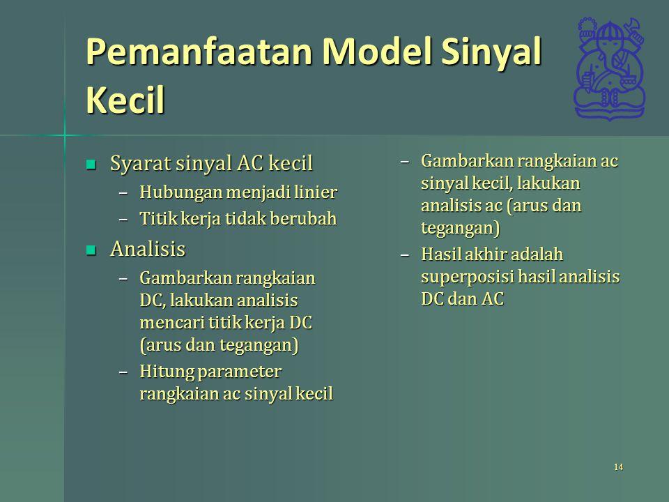 Pemanfaatan Model Sinyal Kecil Syarat sinyal AC kecil Syarat sinyal AC kecil –Hubungan menjadi linier –Titik kerja tidak berubah Analisis Analisis –Ga
