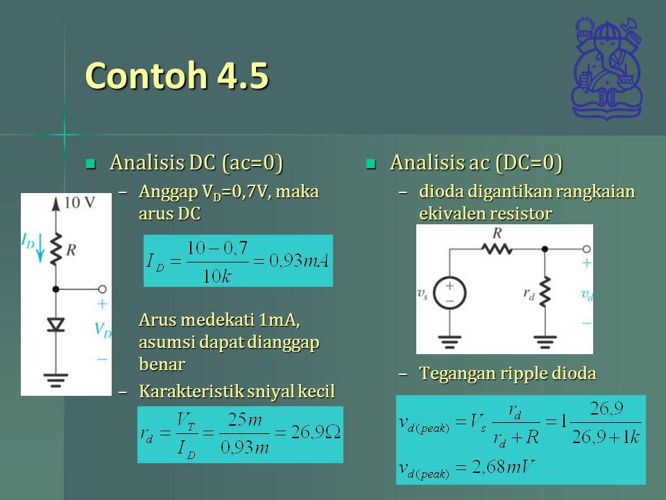 Contoh 4.5 Analisis DC (ac=0) Analisis DC (ac=0) –Anggap V D =0,7V, maka arus DC Arus medekati 1mA, asumsi dapat dianggap benar –Karakteristik sniyal