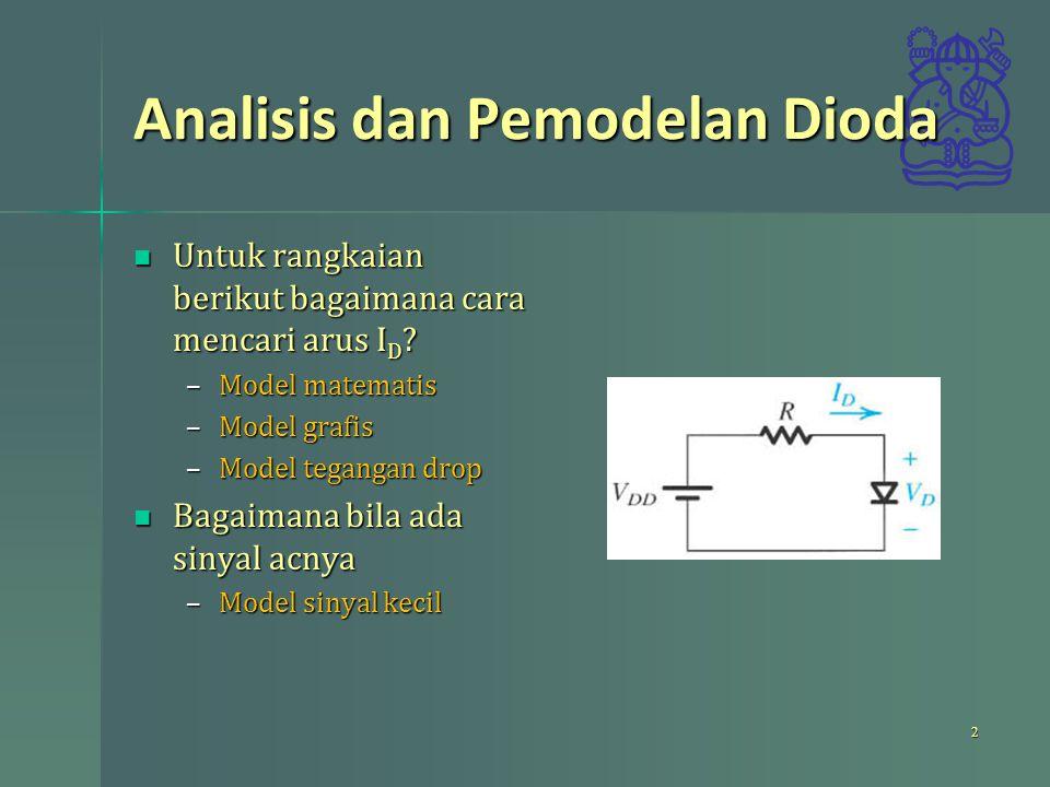 Analisis dan Pemodelan Dioda 2 Untuk rangkaian berikut bagaimana cara mencari arus I D ? Untuk rangkaian berikut bagaimana cara mencari arus I D ? –Mo