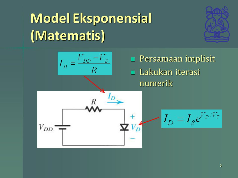 Latihan 4.14 Dari persamaan tegangan resistor Dari persamaan tegangan resistor Dari persamaan arus dioda Dari persamaan arus dioda Iterasi Iterasi 24 IterasiV O (V)I D (mA) 134 22,97724,009 32,97754,009
