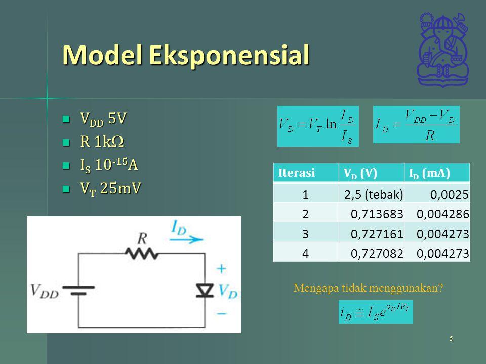 Contoh 4.5 Analisis DC (ac=0) Analisis DC (ac=0) –Anggap V D =0,7V, maka arus DC Arus medekati 1mA, asumsi dapat dianggap benar –Karakteristik sniyal kecil Analisis ac (DC=0) Analisis ac (DC=0) –dioda digantikan rangkaian ekivalen resistor –Tegangan ripple dioda 16