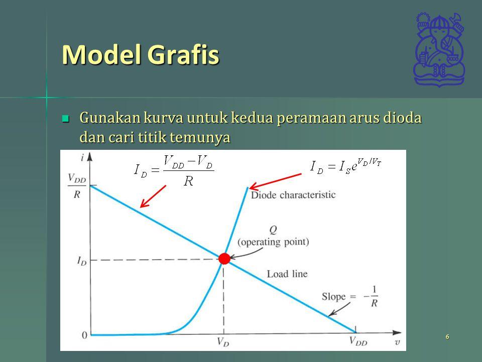 Model Grafis Gunakan kurva untuk kedua peramaan arus dioda dan cari titik temunya Gunakan kurva untuk kedua peramaan arus dioda dan cari titik temunya