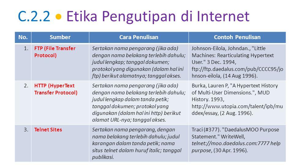 tendik.kemdikbud.go.id Internet sebagai Sumber Belajar C.2.2  Etika Pengutipan di Internet No.SumberCara PenulisanContoh Penulisan 1.FTP (File Transf