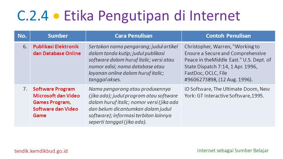 tendik.kemdikbud.go.id Internet sebagai Sumber Belajar C.2.4  Etika Pengutipan di Internet No.SumberCara PenulisanContoh Penulisan 6.Publikasi Elektr