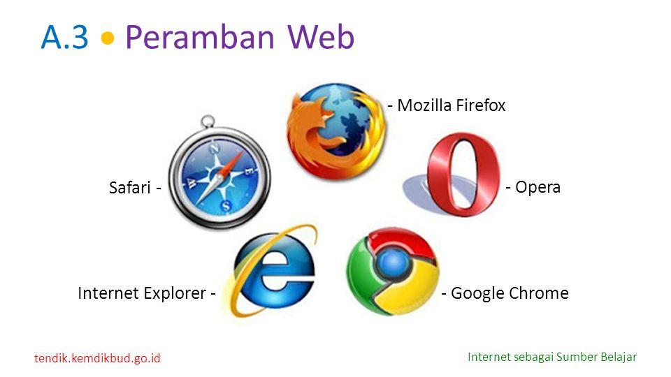 tendik.kemdikbud.go.id Internet sebagai Sumber Belajar H.4  Ruang Kelas Facebook