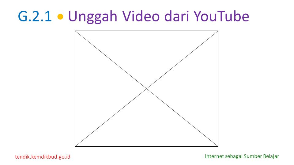 tendik.kemdikbud.go.id Internet sebagai Sumber Belajar G.2.1  Unggah Video dari YouTube