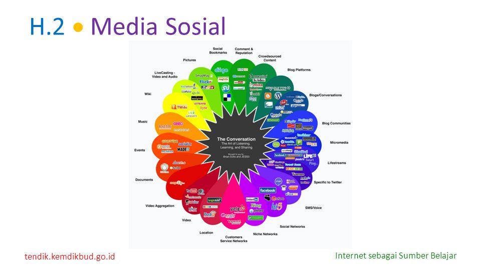 tendik.kemdikbud.go.id Internet sebagai Sumber Belajar H.2  Media Sosial