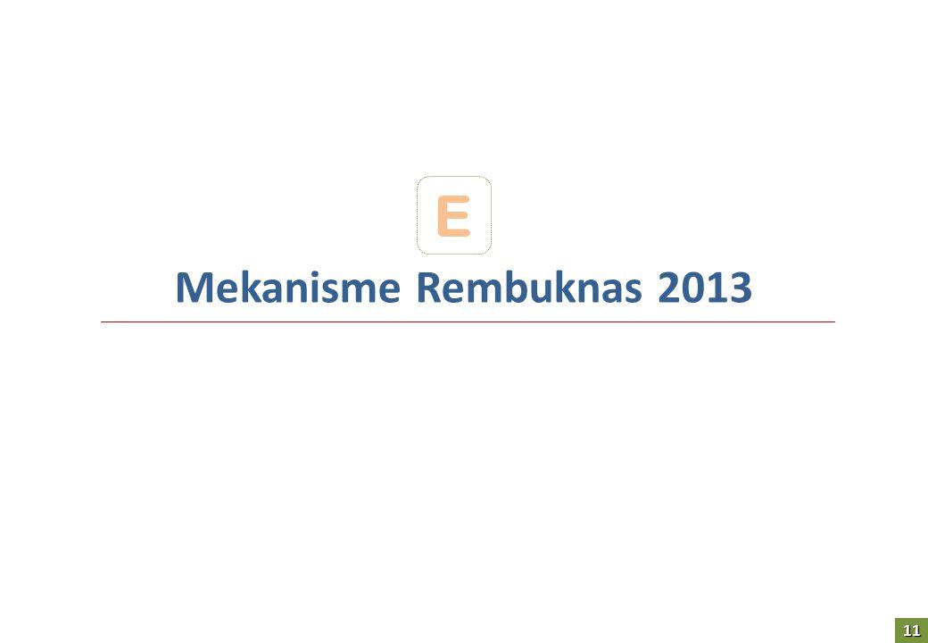 Mekanisme Rembuknas 2013 E 11